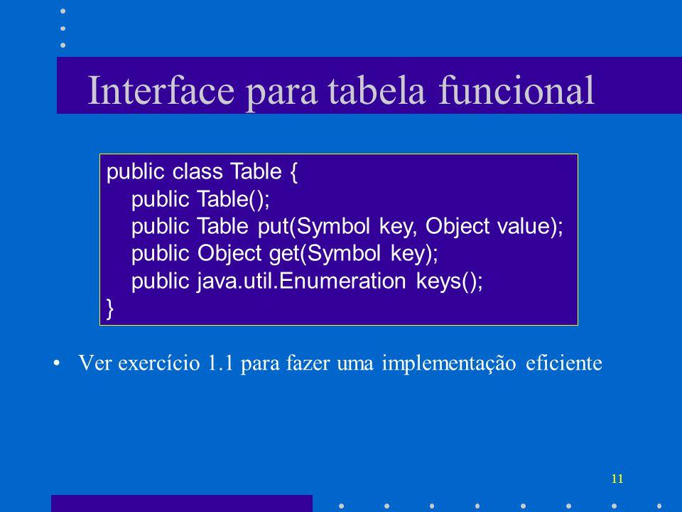 11 Interface para tabela funcional public class Table { public Table(); public Table put(Symbol key, Object value); public Object get(Symbol key); public java.util.Enumeration keys(); } Ver exercício 1.1 para fazer uma implementação eficiente