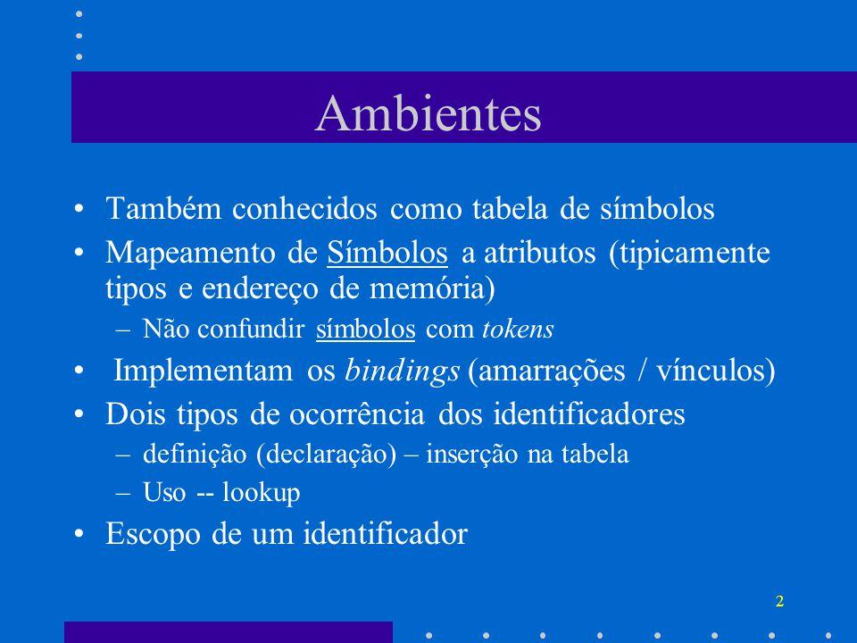 2 Ambientes Também conhecidos como tabela de símbolos Mapeamento de Símbolos a atributos (tipicamente tipos e endereço de memória) –Não confundir símbolos com tokens Implementam os bindings (amarrações / vínculos) Dois tipos de ocorrência dos identificadores –definição (declaração) – inserção na tabela –Uso -- lookup Escopo de um identificador