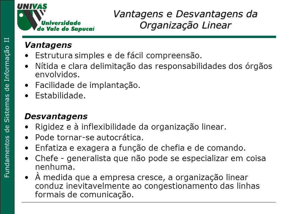 Fundamentos de Sistemas de Informação II Vantagens e Desvantagens da Organização Linear Vantagens Estrutura simples e de fácil compreensão. Nítida e c
