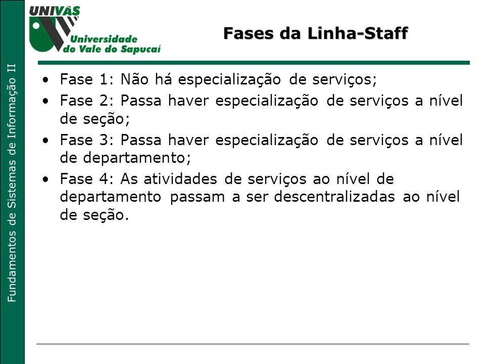 Fundamentos de Sistemas de Informação II Fases da Linha-Staff Fase 1: Não há especialização de serviços; Fase 2: Passa haver especialização de serviço