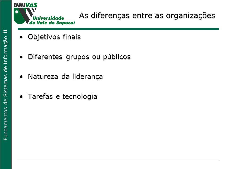 Fundamentos de Sistemas de Informação II As diferenças entre as organizações Objetivos finaisObjetivos finais Diferentes grupos ou públicosDiferentes grupos ou públicos Natureza da liderançaNatureza da liderança Tarefas e tecnologiaTarefas e tecnologia