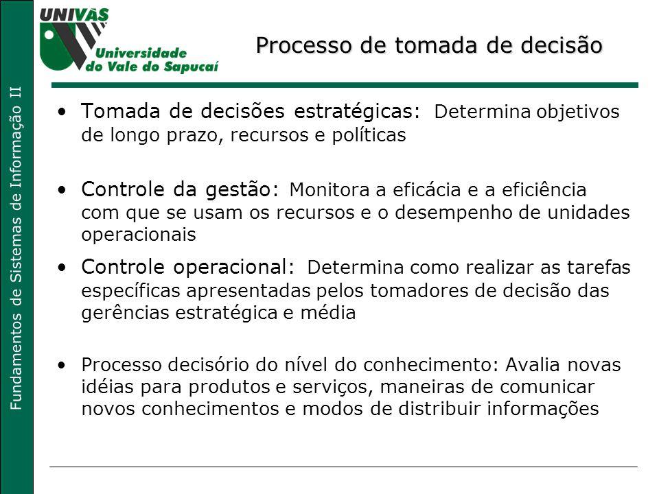 Fundamentos de Sistemas de Informação II Processo de tomada de decisão Tomada de decisões estratégicas: Determina objetivos de longo prazo, recursos e