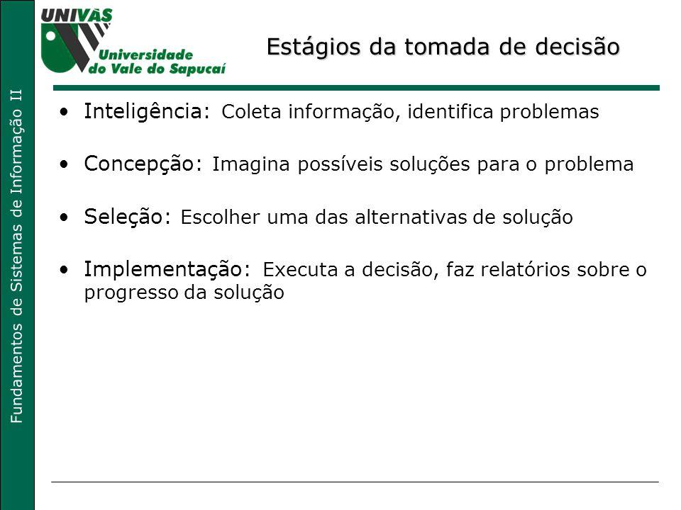 Fundamentos de Sistemas de Informação II Estágios da tomada de decisão Inteligência: Coleta informação, identifica problemas Concepção: Imagina possív