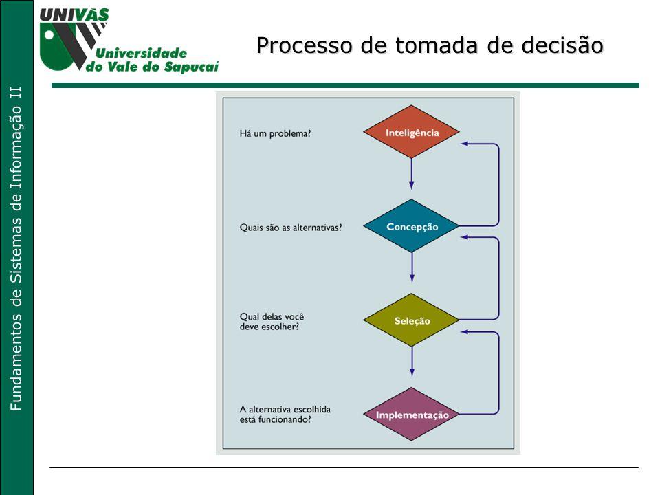 Fundamentos de Sistemas de Informação II Processo de tomada de decisão