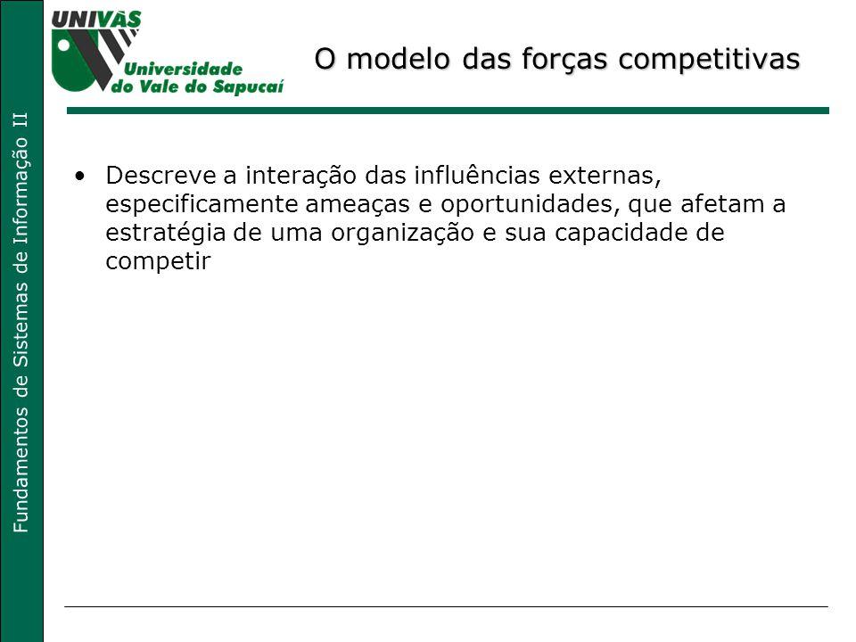 Fundamentos de Sistemas de Informação II O modelo das forças competitivas Descreve a interação das influências externas, especificamente ameaças e oportunidades, que afetam a estratégia de uma organização e sua capacidade de competir