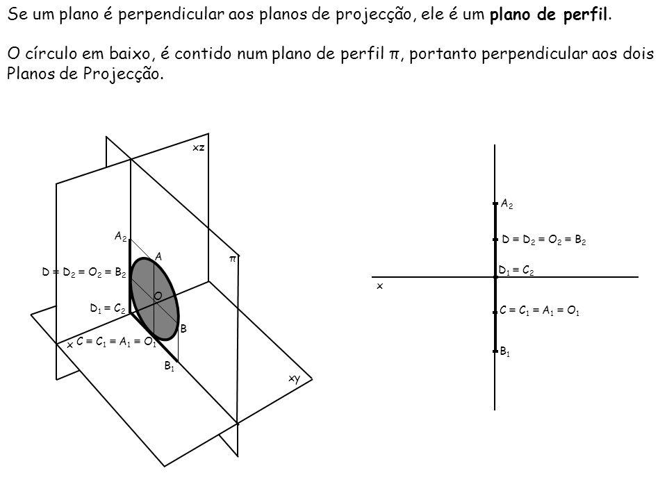 Se um plano é perpendicular aos planos de projecção, ele é um plano de perfil. O círculo em baixo, é contido num plano de perfil π, portanto perpendic
