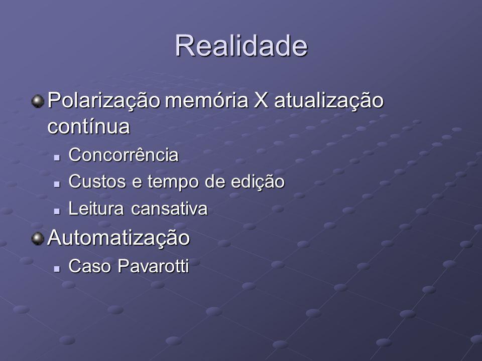 Realidade Polarização memória X atualização contínua Concorrência Concorrência Custos e tempo de edição Custos e tempo de edição Leitura cansativa Leitura cansativaAutomatização Caso Pavarotti Caso Pavarotti