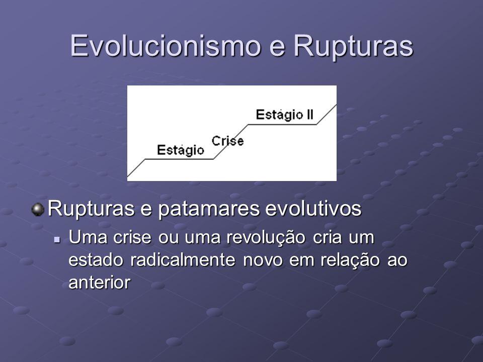 Evolucionismo e Rupturas Rupturas e patamares evolutivos Uma crise ou uma revolução cria um estado radicalmente novo em relação ao anterior Uma crise