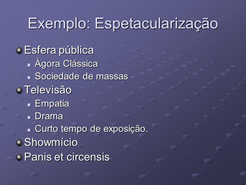 Exemplo: Espetacularização Esfera pública Ágora Clássica Ágora Clássica Sociedade de massas Sociedade de massasTelevisão Empatia Empatia Drama Drama Curto tempo de exposição.