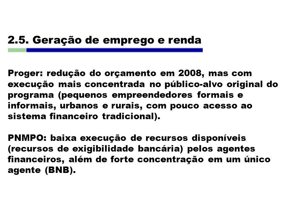 2.5. Geração de emprego e renda Proger: redução do orçamento em 2008, mas com execução mais concentrada no público-alvo original do programa (pequenos
