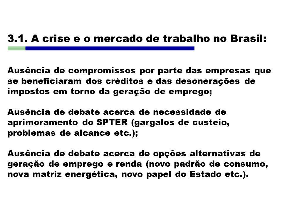 3.1. A crise e o mercado de trabalho no Brasil: Ausência de compromissos por parte das empresas que se beneficiaram dos créditos e das desonerações de