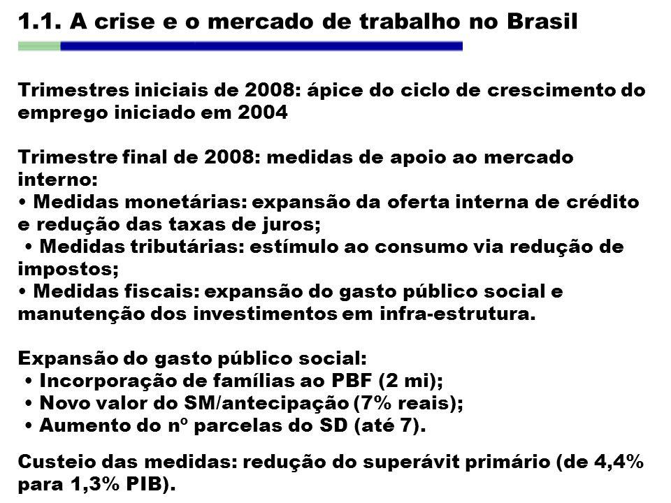 1.1. A crise e o mercado de trabalho no Brasil Trimestres iniciais de 2008: ápice do ciclo de crescimento do emprego iniciado em 2004 Trimestre final