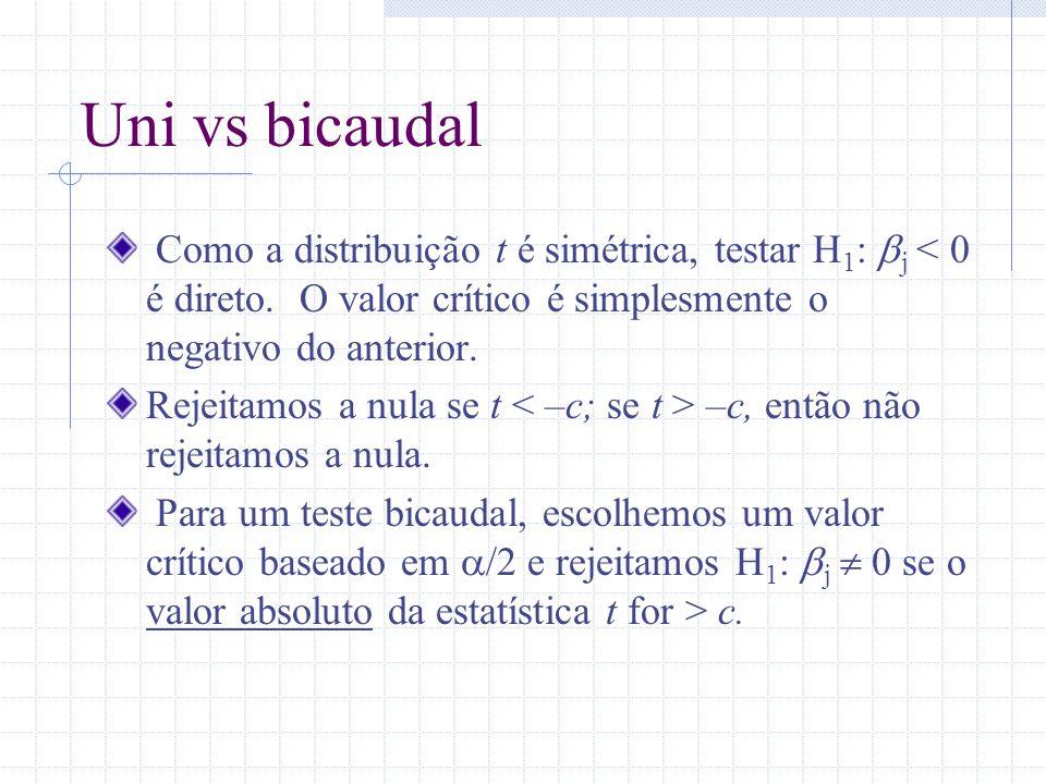 Uni vs bicaudal Como a distribuição t é simétrica, testar H 1 : j < 0 é direto. O valor crítico é simplesmente o negativo do anterior. Rejeitamos a nu