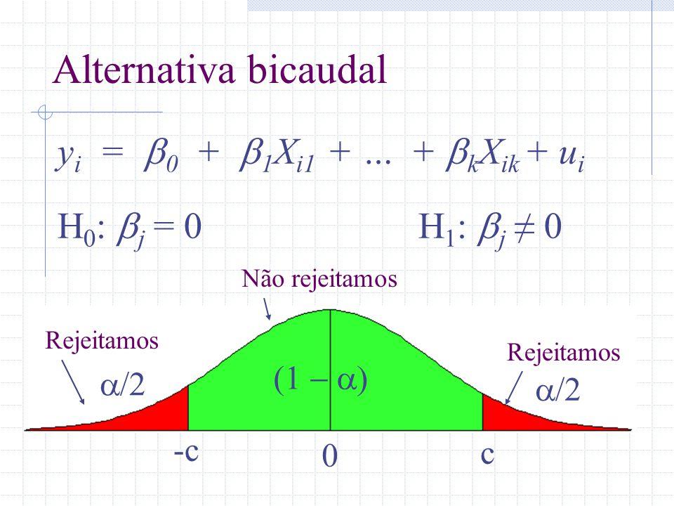 y i = 0 + 1 X i1 + … + k X ik + u i H 0 : j = 0 H 1 : j 0 c 0 -c Alternativa bicaudal Rejeitamos Não rejeitamos