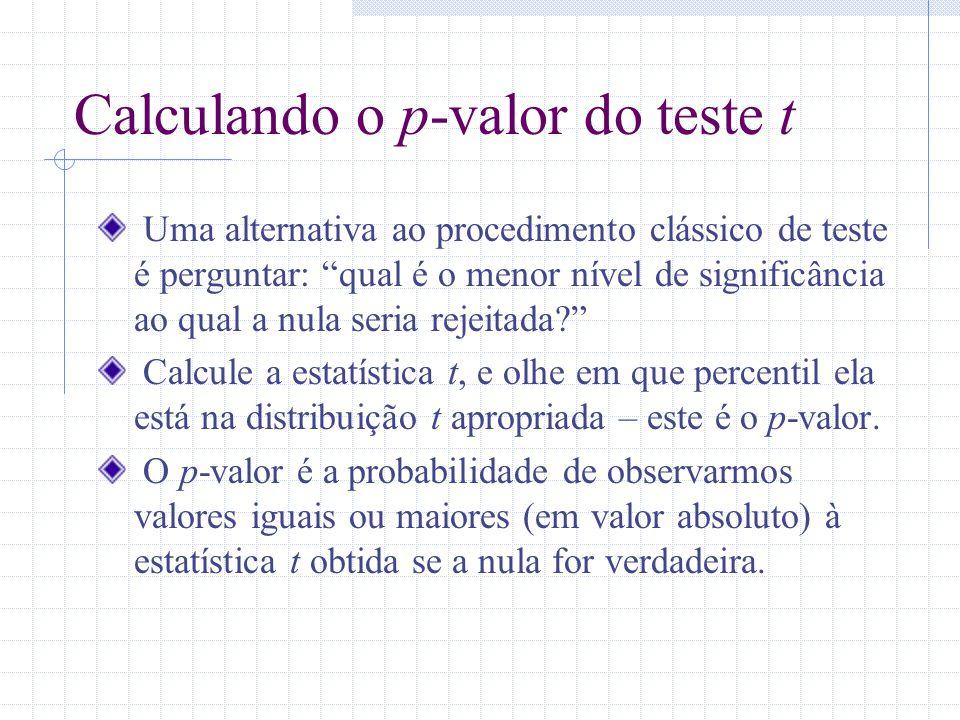 Calculando o p-valor do teste t Uma alternativa ao procedimento clássico de teste é perguntar: qual é o menor nível de significância ao qual a nula se