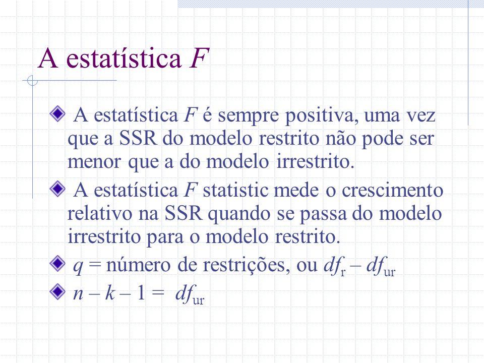 A estatística F A estatística F é sempre positiva, uma vez que a SSR do modelo restrito não pode ser menor que a do modelo irrestrito. A estatística F
