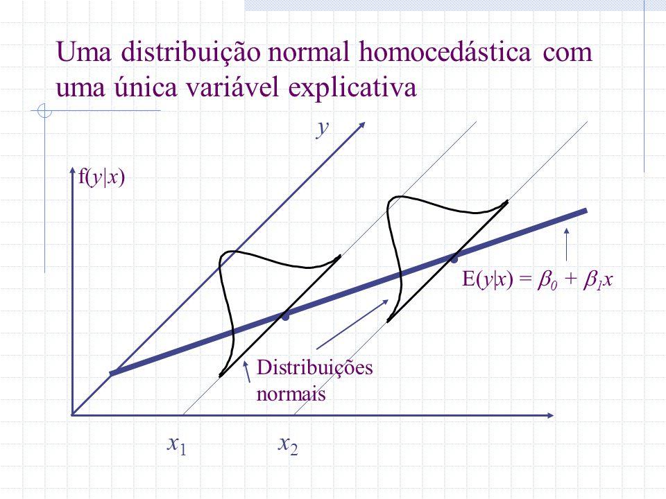 .. x1x1 x2x2 Uma distribuição normal homocedástica com uma única variável explicativa E(y|x) = 0 + 1 x y f(y|x) Distribuições normais