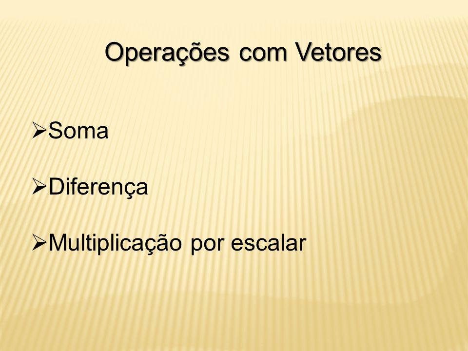 Operações com Vetores Soma Diferença Multiplicação por escalar