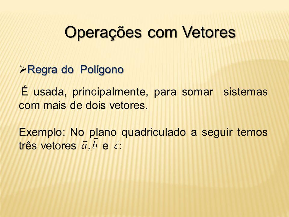 Operações com Vetores Regra do Polígono É usada, principalmente, para somar sistemas com mais de dois vetores.