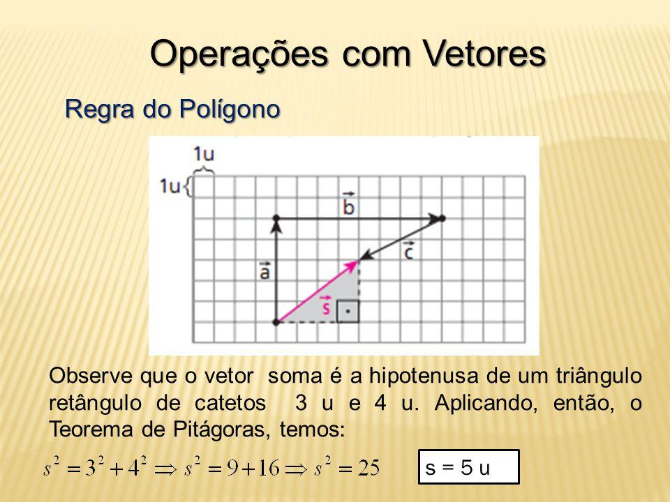 Operações com Vetores Observe que o vetor soma é a hipotenusa de um triângulo retângulo de catetos 3 u e 4 u.