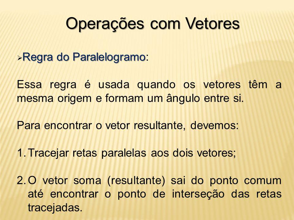 Operações com Vetores Regra do Paralelogramo Regra do Paralelogramo: Essa regra é usada quando os vetores têm a mesma origem e formam um ângulo entre si.
