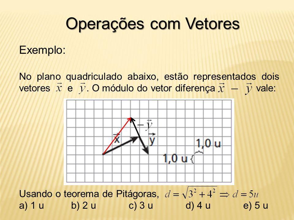Operações com Vetores Exemplo: No plano quadriculado abaixo, estão representados dois vetores e.