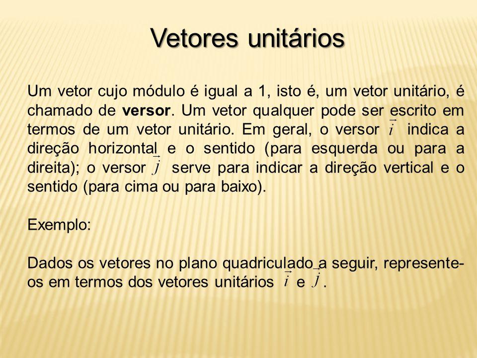 Vetores unitários Um vetor cujo módulo é igual a 1, isto é, um vetor unitário, é chamado de versor.