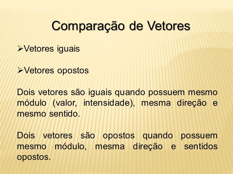 Comparação de Vetores Vetores iguais Vetores opostos Dois vetores são iguais quando possuem mesmo módulo (valor, intensidade), mesma direção e mesmo sentido.