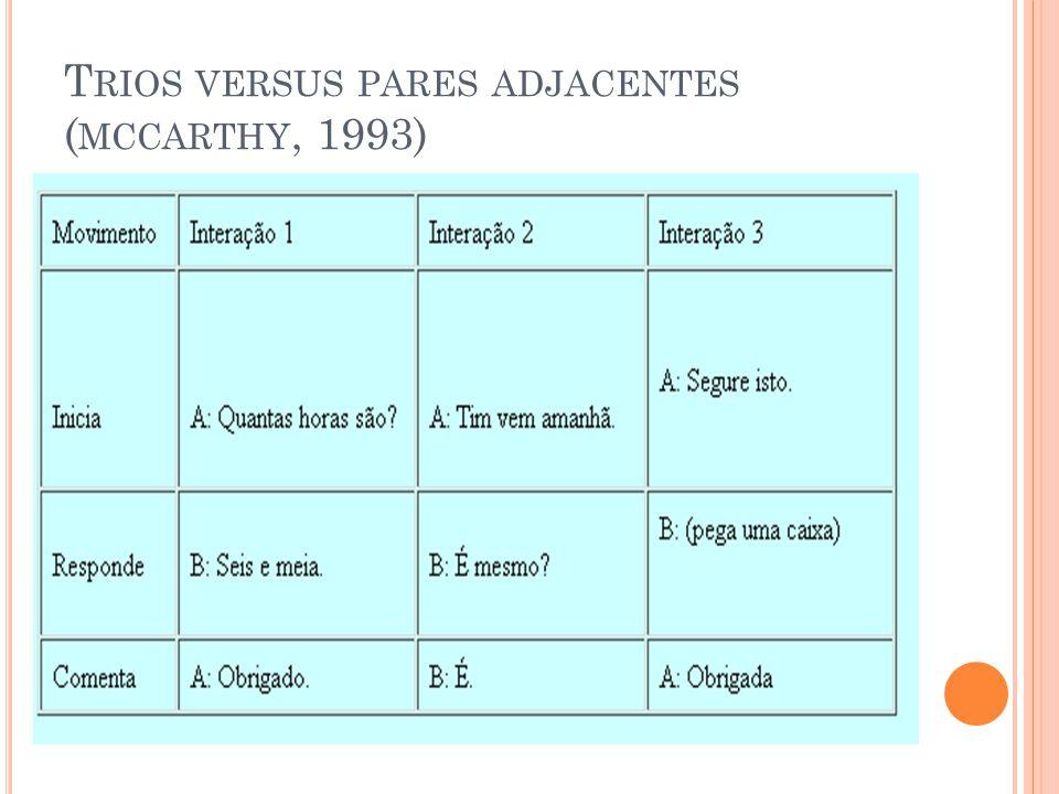 T RIOS VERSUS PARES ADJACENTES ( MCCARTHY, 1993)