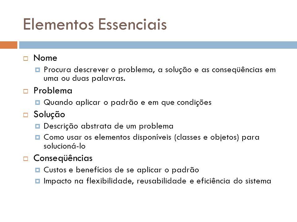 Elementos Essenciais Nome Procura descrever o problema, a solução e as conseqüências em uma ou duas palavras. Problema Quando aplicar o padrão e em qu