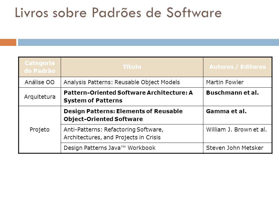 Livros sobre Padrões de Software Categoria do Padrão TítuloAutores / Editores Análise OO Analysis Patterns: Reusable Object ModelsMartin Fowler Arquitetura Pattern-Oriented Software Architecture: A System of Patterns Buschmann et al.