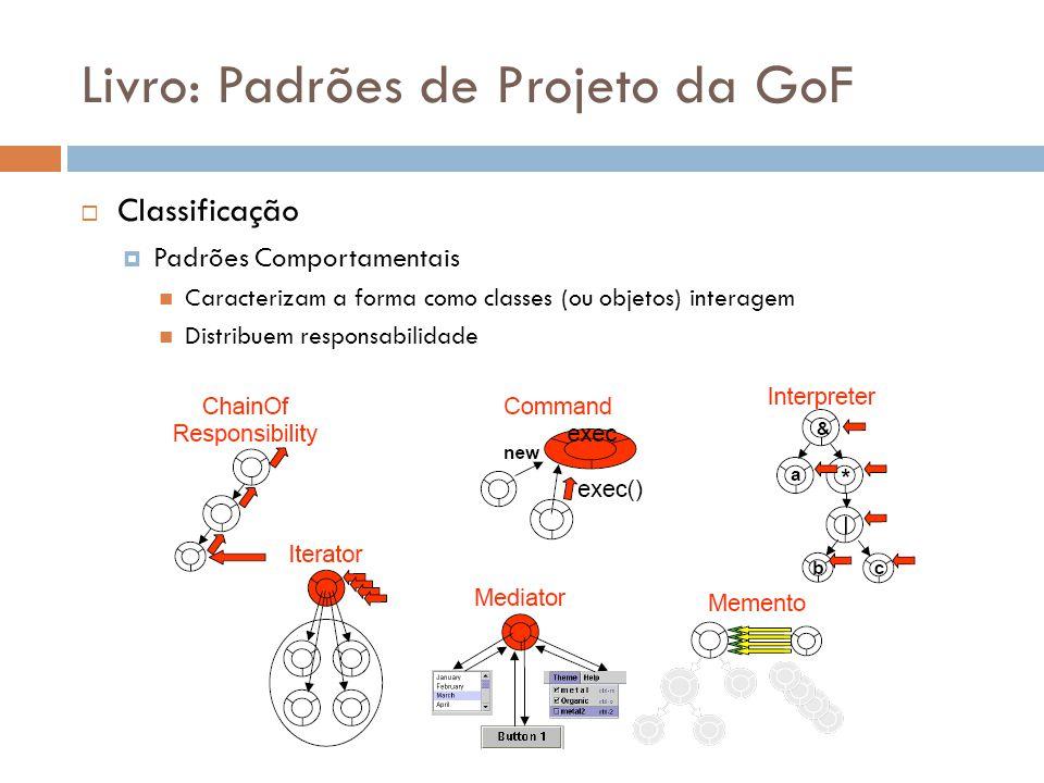 Livro: Padrões de Projeto da GoF Classificação Padrões Comportamentais Caracterizam a forma como classes (ou objetos) interagem Distribuem responsabil
