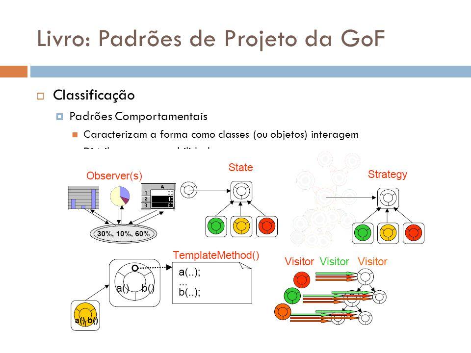 Livro: Padrões de Projeto da GoF © LES/PUC-Rio Classificação Padrões Comportamentais Caracterizam a forma como classes (ou objetos) interagem Distribu