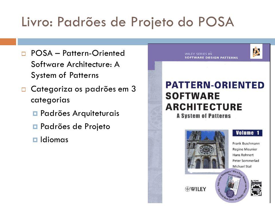 Livro: Padrões de Projeto do POSA POSA – Pattern-Oriented Software Architecture: A System of Patterns Categoriza os padrões em 3 categorias Padrões Arquiteturais Padrões de Projeto Idiomas
