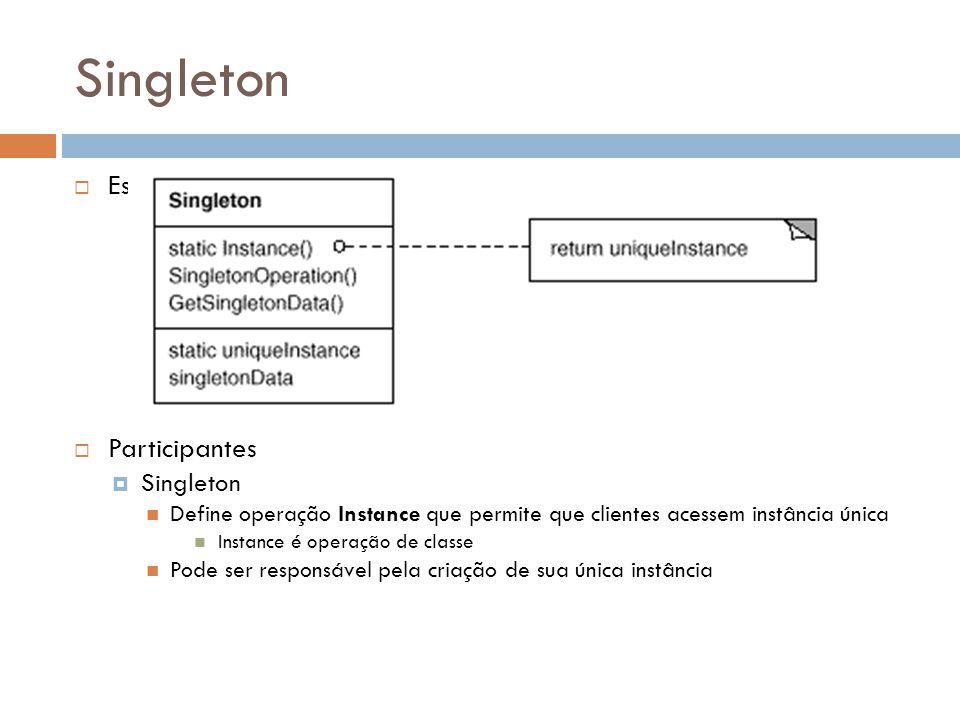 Singleton Estrutura Participantes Singleton Define operação Instance que permite que clientes acessem instância única Instance é operação de classe Pode ser responsável pela criação de sua única instância
