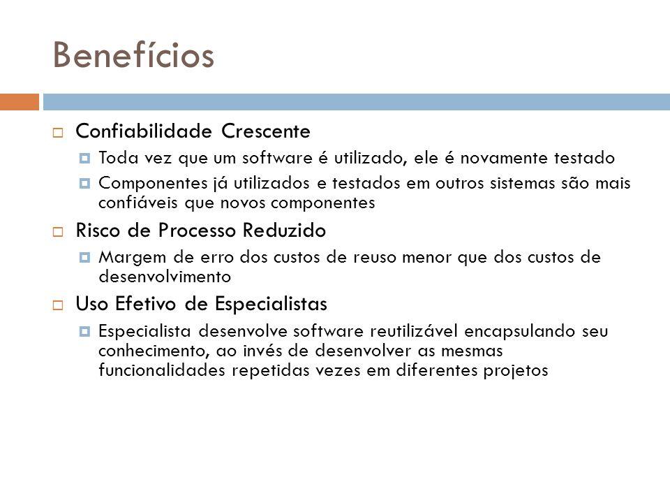 Intercepting Filter Aplicação Filter Execução... Pré-processamentos Pós-processamentos Cliente