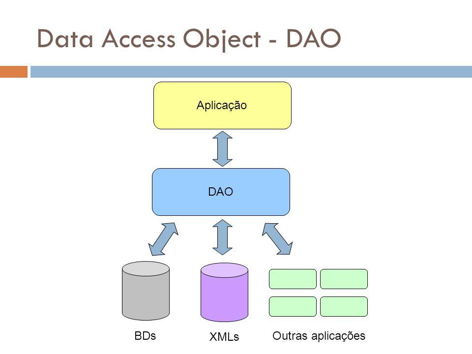 Data Access Object - DAO Aplicação DAO BDs XMLs Outras aplicações