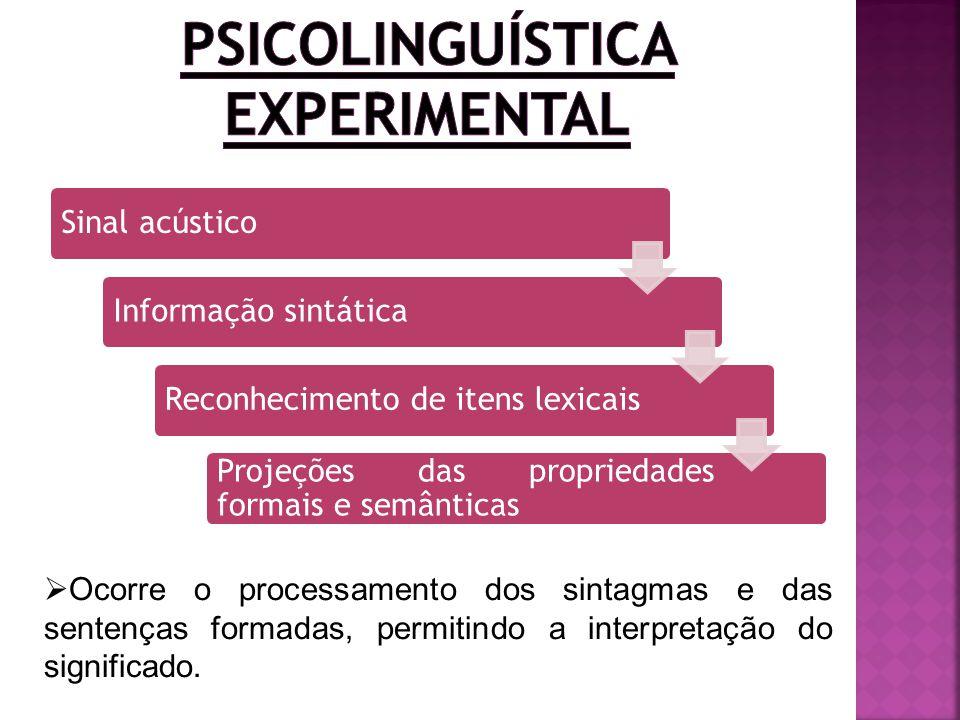 Sinal acústicoInformação sintáticaReconhecimento de itens lexicais Projeções das propriedades formais e semânticas Ocorre o processamento dos sintagma