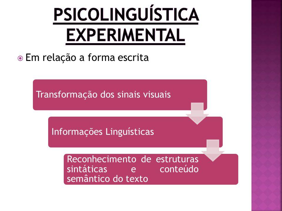 Em relação a forma escrita Transformação dos sinais visuaisInformações Linguísticas Reconhecimento de estruturas sintáticas e conteúdo semântico do te
