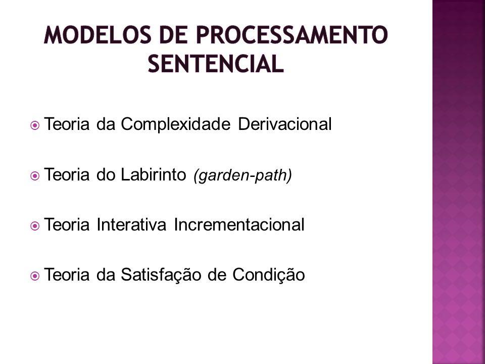 Teoria da Complexidade Derivacional Teoria do Labirinto (garden-path) Teoria Interativa Incrementacional Teoria da Satisfação de Condição