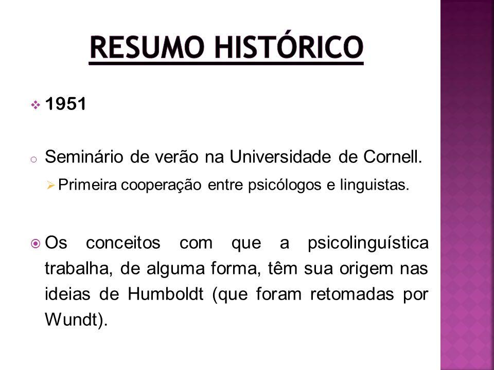 1951 o Seminário de verão na Universidade de Cornell. Primeira cooperação entre psicólogos e linguistas. Os conceitos com que a psicolinguística traba