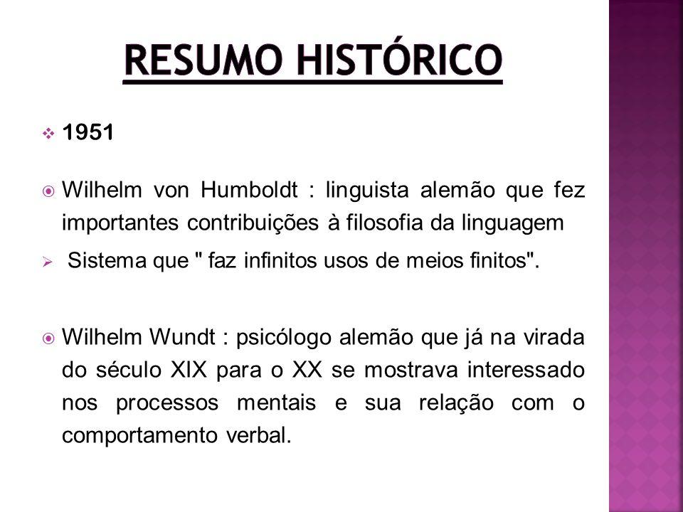 1951 Wilhelm von Humboldt : linguista alemão que fez importantes contribuições à filosofia da linguagem Sistema que