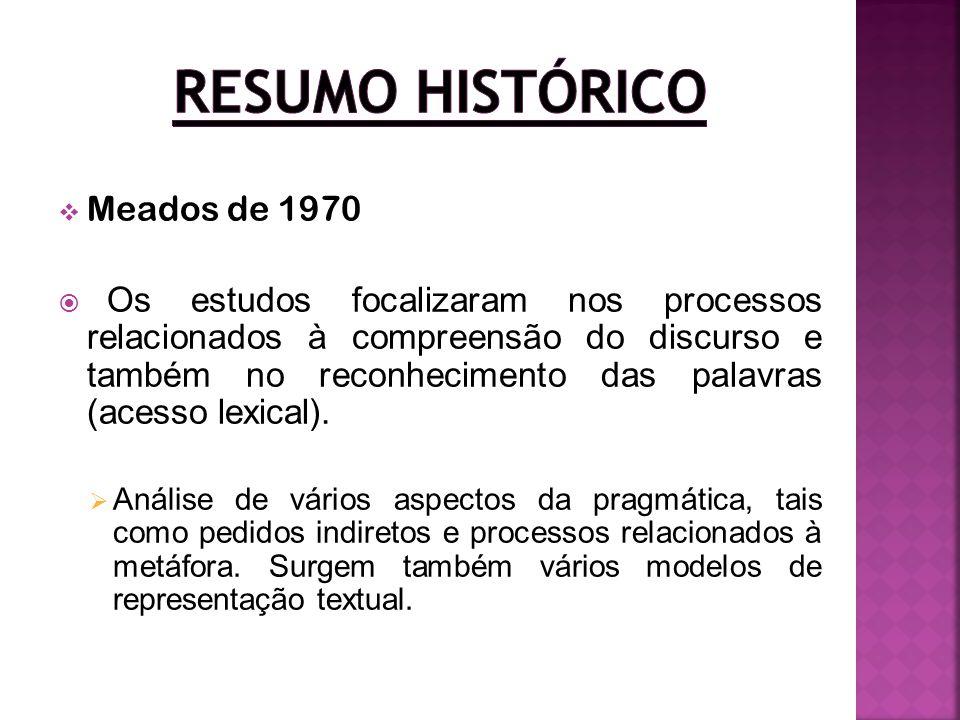 Meados de 1970 Os estudos focalizaram nos processos relacionados à compreensão do discurso e também no reconhecimento das palavras (acesso lexical). A