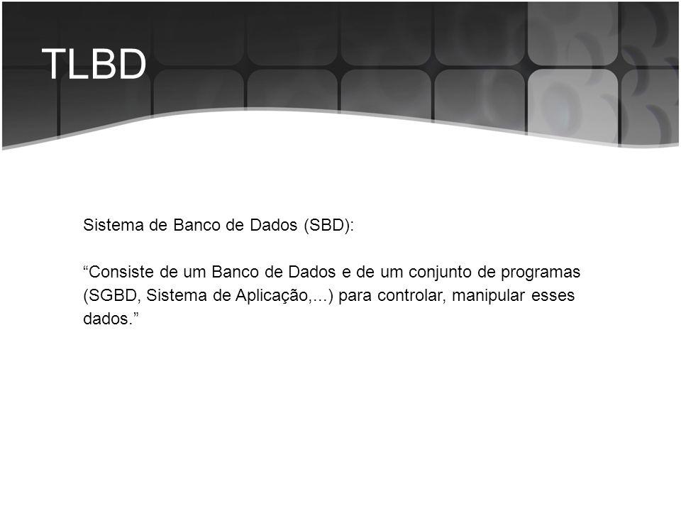 TLBD Sistema de Banco de Dados (SBD): Consiste de um Banco de Dados e de um conjunto de programas (SGBD, Sistema de Aplicação,...) para controlar, man