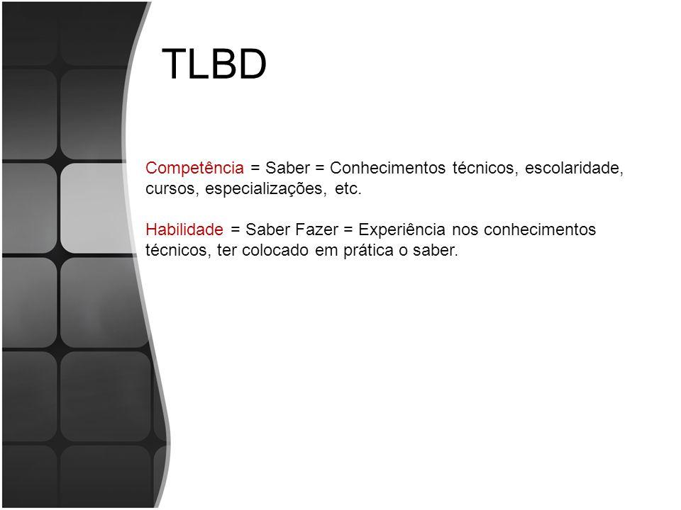 TLBD - Competências Interpretar e analisar o resultado da modelagem de dados estruturada.