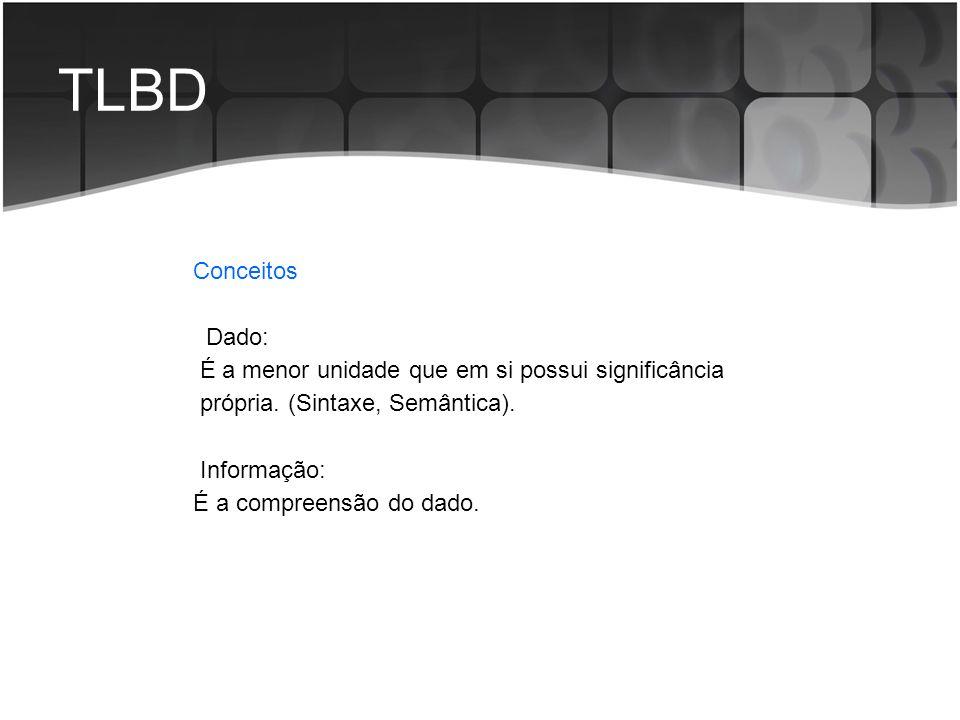 TLBD Gerenciadores de Banco de Dados, suas aplicações e usuários.