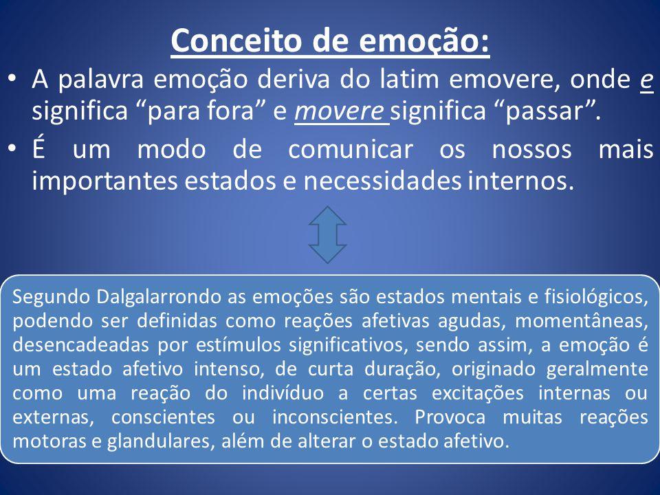 Conceito de emoção: A palavra emoção deriva do latim emovere, onde e significa para fora e movere significa passar. É um modo de comunicar os nossos m