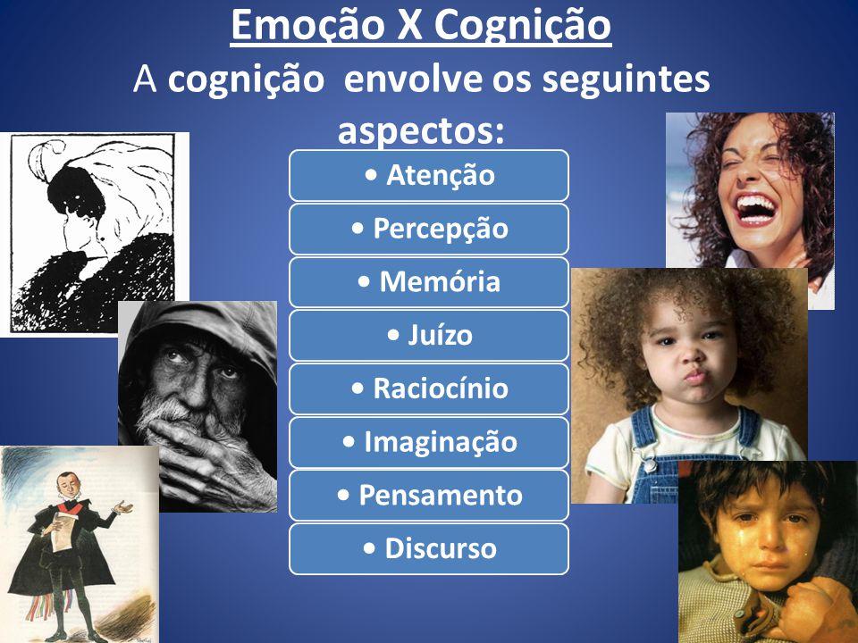 Emoção X Cognição A cognição envolve os seguintes aspectos: Atenção Percepção Memória Juízo Raciocínio Imaginação Pensamento Discurso