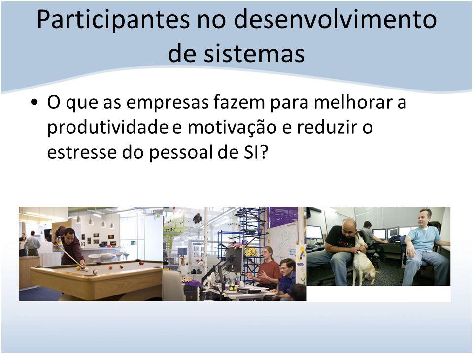 Modelo tradicional(cascata) Investigação Análise Criação Implementação Manutenção e inspeção