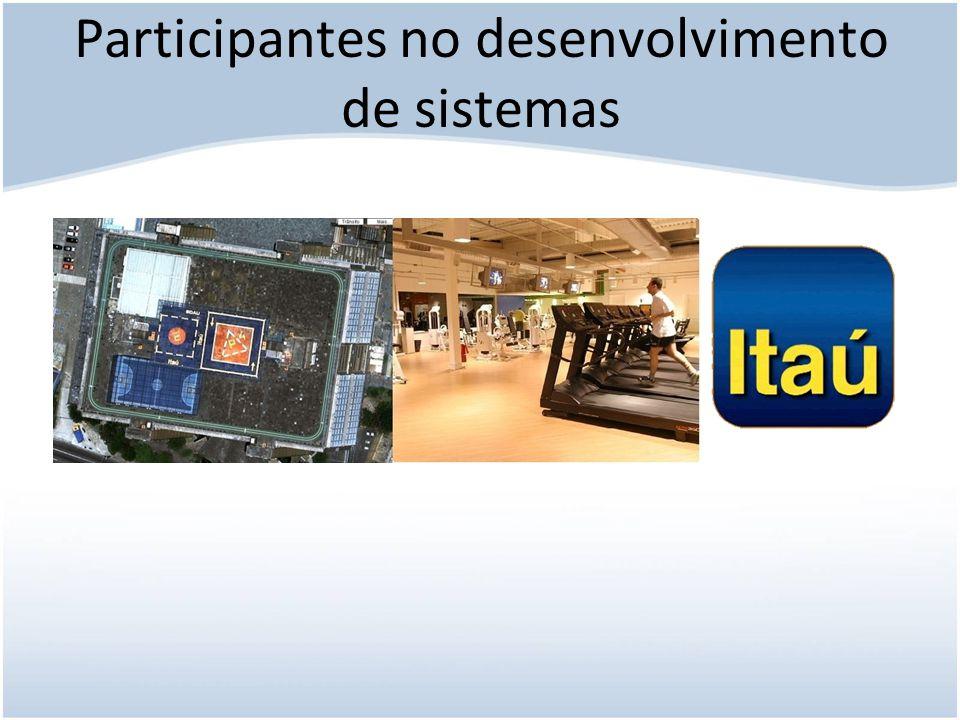 Análise do sistema Lançamento do projeto Ponto de acesso interno à loja Principais metas: 1.